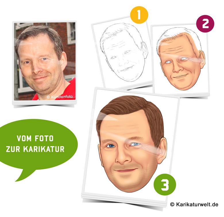 vom-foto-zur-karikatur